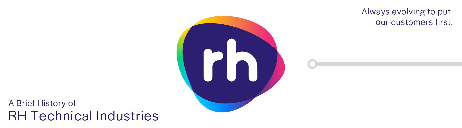 RH Timeline - Intro Slide